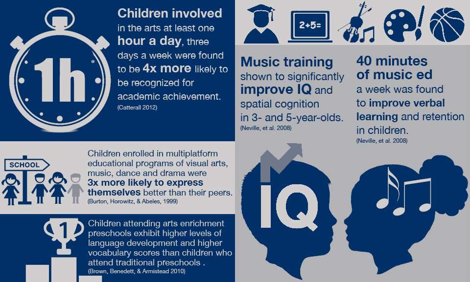 artsed-infographic